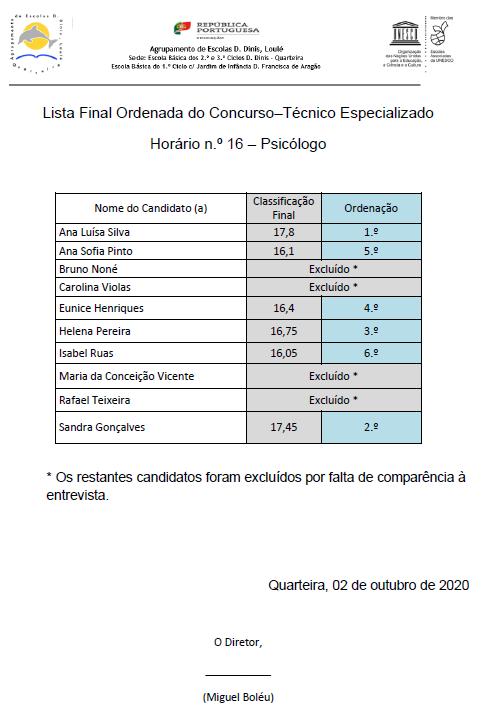 ListaFinalOrdenaPsicoloHor16